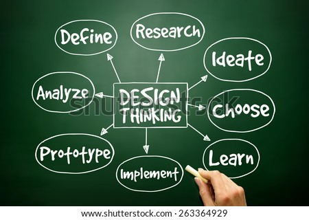 Design Thinking mind map concept on blackboard - stock photo