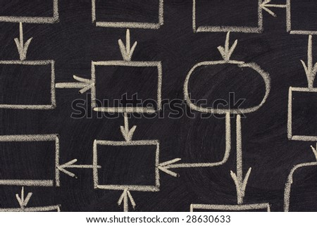 detail of blank abstract management scheme, flow diagram or mind map sketched with white chalk  on blackboard, eraser smudge texture - stock photo