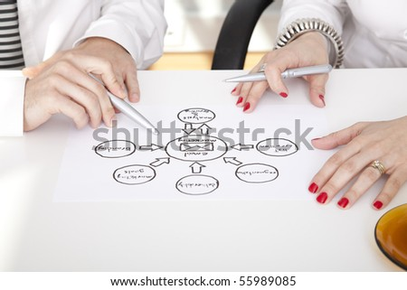 Detail of businesspeople hands working on EMail Marketing schema (selective focus) - stock photo