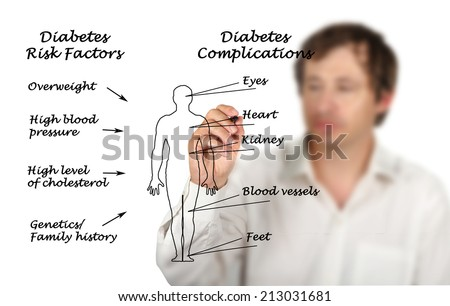 Diabetes - stock photo