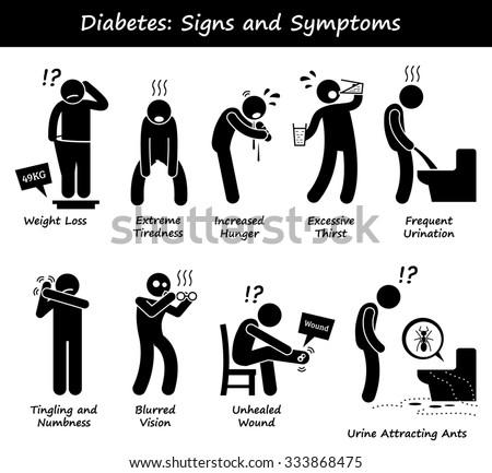 Diabetes Mellitus Diabetic High Blood Sugar Signs and Symptoms Stick Figure Pictogram Icons - stock photo