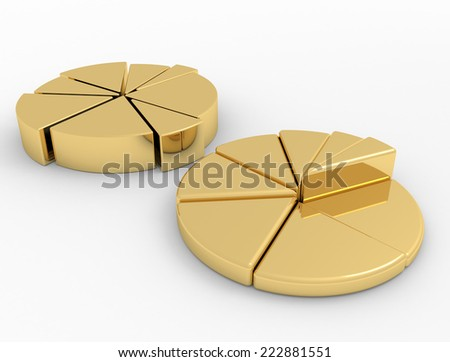 Diagram finances gold on  secluded white background
