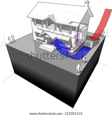 diagram of a classic colonial house with air-source heat pump as source of energy for heating - stock photo