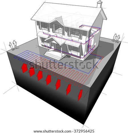 diagram of a classic colonial house with planar ground source heat pump as source of energy for heating and radiators - stock photo