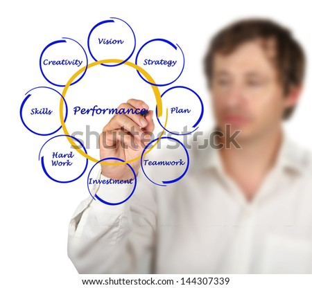 Diagram of business performance - stock photo