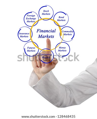 Diagram of financial markets - stock photo