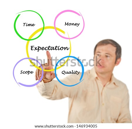 Diagram of financial success - stock photo