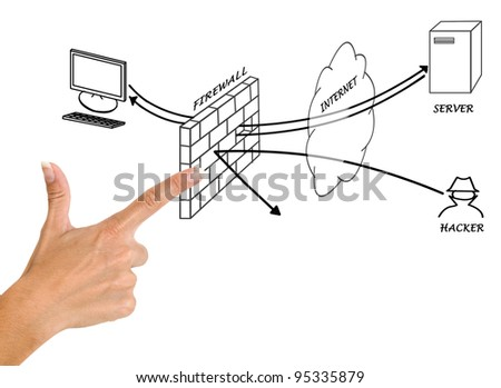 Diagram of firewall - stock photo
