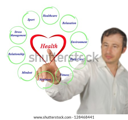 Diagram of health - stock photo