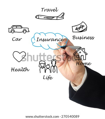 Diagram of insurance - stock photo