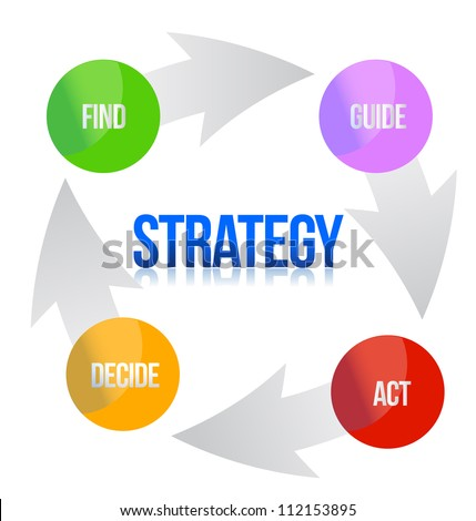 Diagram of marketing strategy illustration design over white