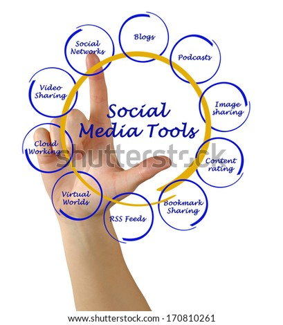 Diagram of social media tools - stock photo