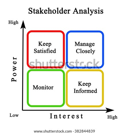 Stakeholders Stock Images, Royalty-Free Images & Vectors ...
