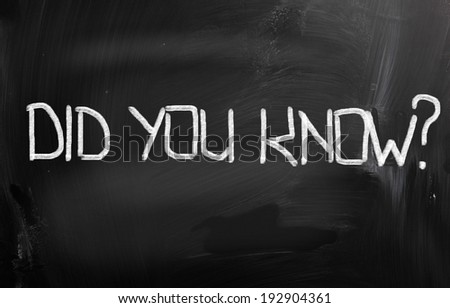 Did You Know Concept - stock photo
