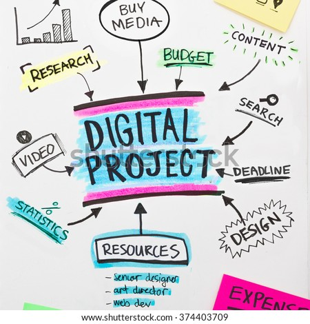 Digital campaign roadmap plan on sketch pad high resolution - stock photo
