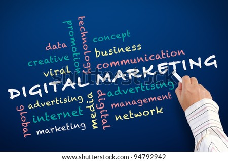 Digital Marketing and other related words, handwritten with white chalk on a blackboard.