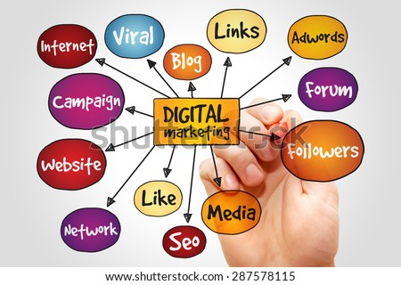 Digital Marketing mind map, business concept - stock photo