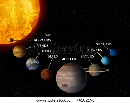 digital painting of the inner planets of our solar system and the sun