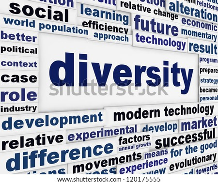 Diversity creative poster design. Distinction word clouds background
