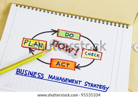 Do Act Now business management strategy abstract