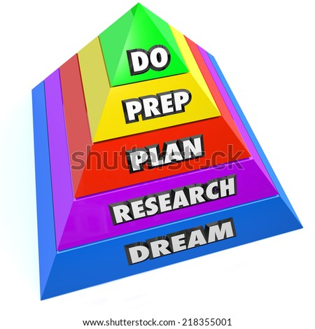 Do, plan, prep, research and dream words as steps or instructions for success and achieving a goal in 3d letters on a pyramid