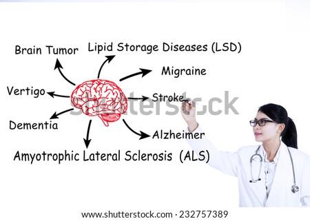 Doctor writes brain diseases on whiteboard, isolated on white background - stock photo