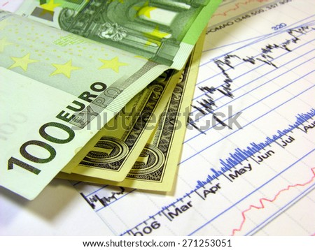 Dollar bills and stock chart, close up.