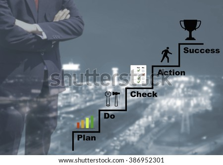 Double exposure business man success or teach working on marketing online or e learning by PDCA plan do check action concept on blur or blurred night city view background with corner light flare. - stock photo