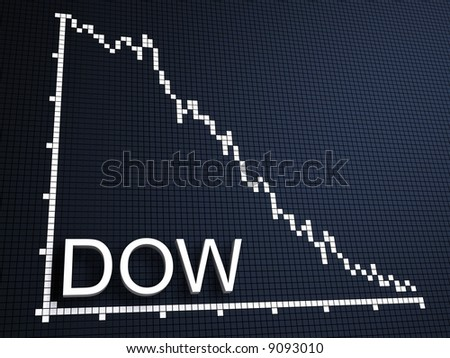 dow statistic - stock photo