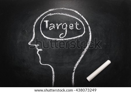Draw the shape of a human head on the blackboard  (target in the brain )