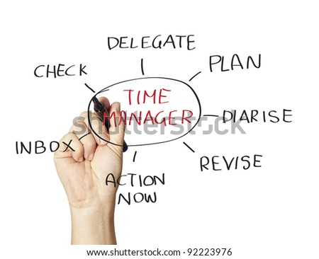 Drawing Manager - stock photo