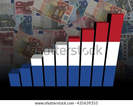Dutch flag bar chart over euros 3d illustration - stock photo