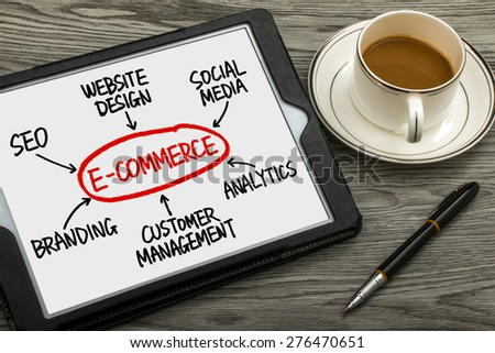 e-commerce concept with related word cloud handwritten on tablet pc - stock photo