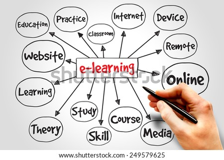 E-learning mind map, business concept - stock photo
