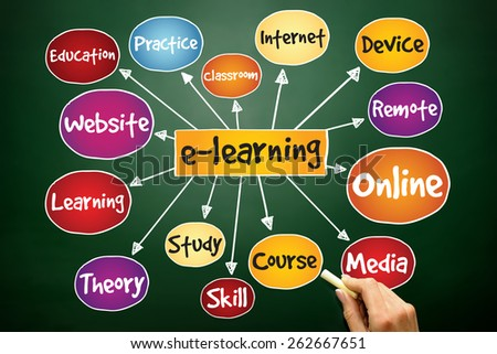 E-learning mind map, business concept on blackboard - stock photo