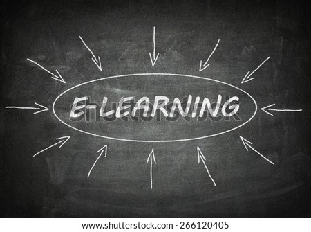E-Learning process information concept on black chalkboard.
