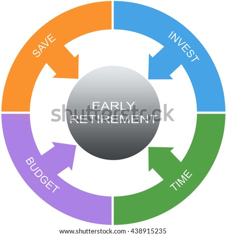 Early Retirement Word Circles Concept with great terms such as invest, save, time and more. - stock photo