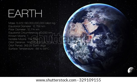 Earth - High resolution Infographic presents one of the solar system planet, look and facts. This image elements furnished by NASA. - stock photo