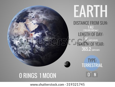 Earth - Infographic image presents solar system planet, look and facts. Elements of this image furnished by NASA. - stock photo
