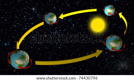 Earth movement around the Sun - stock photo