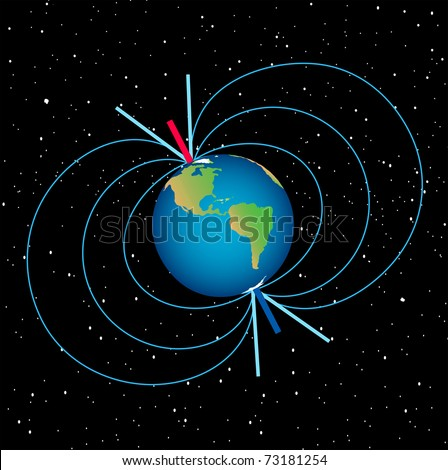 Earth with axis and magnetic field