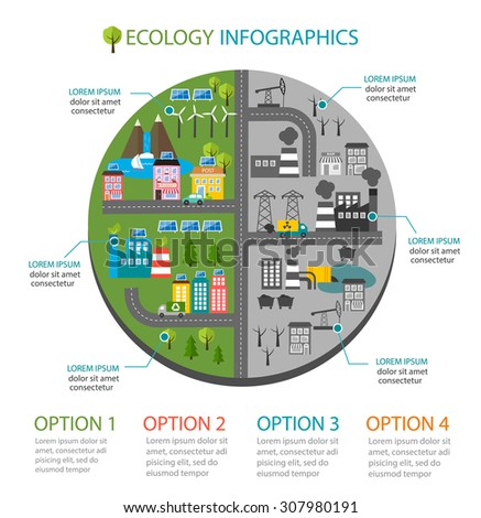 Ecology infographics with comparison between green city and environmental pollution landscape. Eco, environmental protection, green energy, production, industry, factory, pollution, environment - stock photo