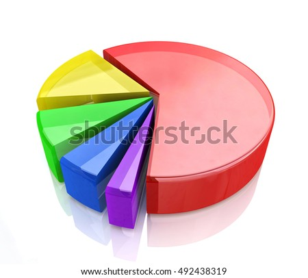 Economic colorful 3d pie chart graph. High resolution render in the design of the information related to the economy and business. 3d illustration