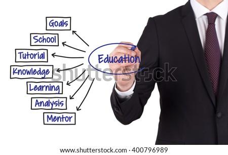EDUCATION diagram hand drawn on white board - stock photo