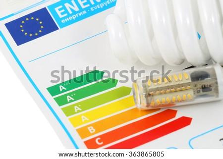 Eenergy efficiency concept with energy rating chart - stock photo