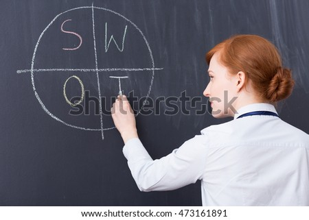 Elegant red-haired woman writing a SWOT analysis on a blackboard