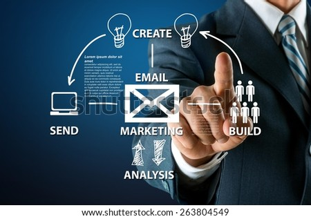 Email. Business hand touch Email Marketing Concept - stock photo
