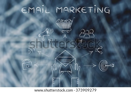 email marketing: hands holding envelope with shopping cart, target, loudspeaker & symbols coming out - stock photo