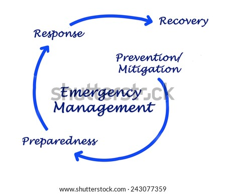 emergency management - stock photo