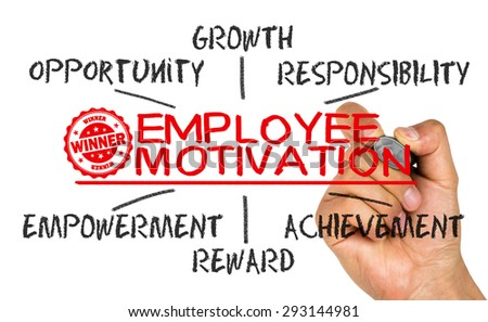employee motivation concept on whiteboard